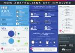 Australian communities infographic-2016-mccrindle