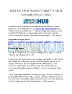 Bio CMO Market Global Trends & Forecasts Report 2021