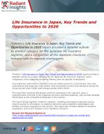 Life Insurance in Japan, Key Trends and Opportunities forecast to 2015-2020 | Radiant Insights Inc