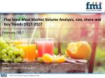 Flax Seed Meal Market Analysis and Value Forecast Snapshot by End-use Industry 2017-2027