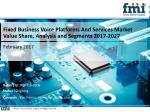 Emerging Opportunities in Fixed Business Voice Platforms And Services Market with Current Trends Analysis
