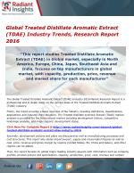 Global Treated Distillate Aromatic Extract (TDAE) Market Size, Trends, Overview, Outlook and Research Report 2016