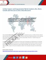 Carbon Capture and Sequestration Market Size, Share, Growth and Forecast to 2024 | Hexa Research