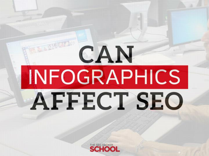 Can infographics affect your seo public