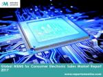 MEMS for Consumer Electronic Global Market Research