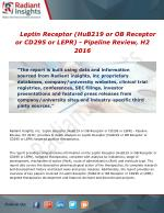 Market research on Leptin Receptor - Pipeline Review, H2 2016