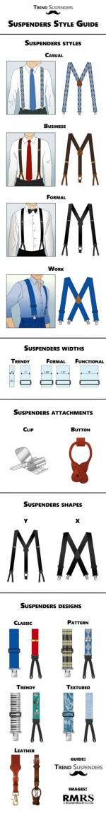 Suspenders Style Guide Infographic