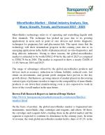 Global Microfluidics Market: Accuracy and Quick Analysis to Fuel Growth