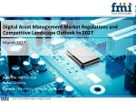 Worldwide Analysis on Digital Asset Management Market Strategies and Forecasts, 2017 to 2027