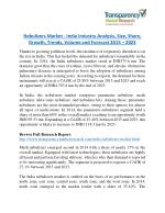 Nebulizers Market: North Zone to Remain Dominant Regional Market for Nebulizers
