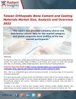 Taiwan Orthopedic Bone Cement and Casting Materials Market Growth, Trends, Analysis and Outlook 2022