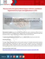 Pharmaceutical Excipients Market Impact of Drivers and Market Segmentation by Types and Applications to 2021