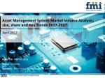 Now Available Global Asset Management System Market Forecast And Growth 2017-2027
