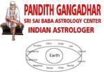 Best astrologer In Melbourne, Australia, Sydney, Perth, Brisbane, Adelaide