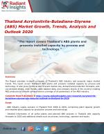 Thailand Acrylonitrile-Butadiene-Styrene (ABS) Market Analysis, Growth, Industry Outlook and Overview 2020 by Radiant In