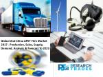 APET Film Market Set For Expansive Growth By 2023
