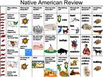 Native American Review