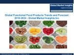 Functional Food Products Market, Growth, Statistics, Trends, Forecast Report, 2024