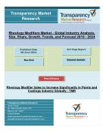 Impact of Existing and Emerging Rheology Modifiers Market Trends and Research 2024