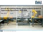 Aircraft Refurbishing Market expected to grow at a CAGR of 5.8% during 2016-2026