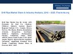 Latest PPT for Drill Pipe Market Analysis, 2017 - 2025