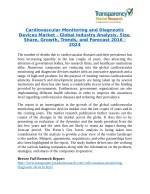 Cardiovascular Monitoring and Diagnostic Devices Market will rise to US$ 3.1 Billion by 2024