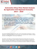 Automotive Wrap Films Market Growth, Services, Sales and Overview To 2014 - 2025