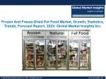 Frozen and Freeze-Dried Pet Food Market drivers of growth analyzed in a new research report