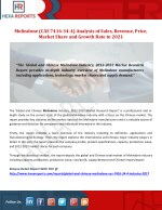 Molindone (CAS 7416-34-4) Analysis of Sales, Revenue, Price, Market Share and Growth Rate to 2021