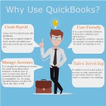 Why Use QuickBooks?