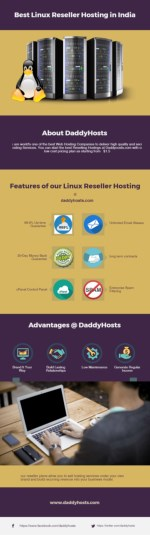 Featured Linux reseller hosting in India