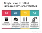 Here is the Easiest Way to Know your Staff Feedback  Customer Feedback app