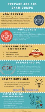400-101 Exam Study Material | CCIE 400-101 Exam | Dumps4Download