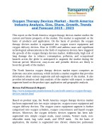 Oxygen Therapy Devices Market Research Report Forecast to 2023