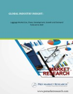 Luggage Market Trends, Size, Growth and Forecast to 2020