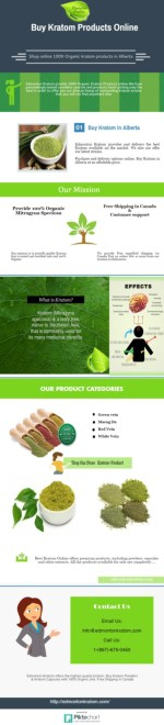 Buy Kratom Products Online At Affordable Rates
