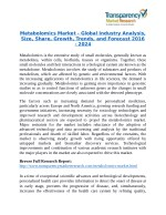 Metabolomics Market will rise to US$2494.8 Million by 2024