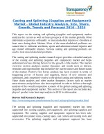 Casting and Splinting market Research Report by Key Player Analysis