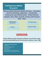 Waterproofing Admixture Market: In-depth Research Report segmented based on Type and End-User Industry 2024