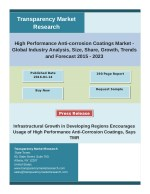 High Performance Anti-corrosion Coatings Market - Demand, Size, Share, Growth, Trends and Forecast 2015 - 2023