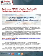Dystrophin (DMD) - Pipeline Review, H1- Market Report 2017