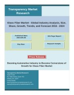 Glass Fiber Market Analysis by Segments, Size, Trends, Growth and Forecast 2024