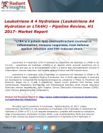 Leukotriene A 4 Hydrolase (Leukotriene A4 Hydrolase or LTA4H) - Pipeline Review, H1 2017- Market Report