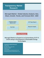 Microgrid Market Analysis by Segments, Size, Trends, Growth and Forecast 2020