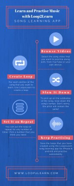 (Infographics)Learn and Practise Music With Loop2Learn Song Learning App @Medium