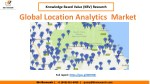 Global Location Analytics Market Size