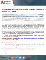 Global Silver Nanoparticles Market To Grow At A CAGR Of 15.79% By 2017-2021