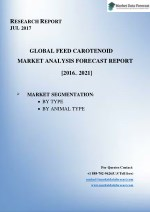 Global Feed Carotenoid Market is expected to reach $1.66 billion by 2021