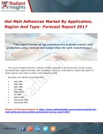Hot Melt Adhesives Market By Application, Region And Type- Forecast Report 2017