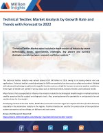 Technical Textiles Market Analysis by Growth Rate and Trends with Forecast to 2022